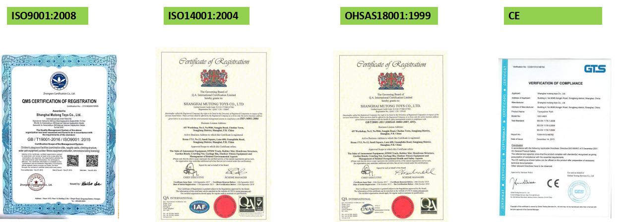 mutong certificate